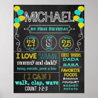 Pizarra de la fiesta de cumpleaños de los globos póster
