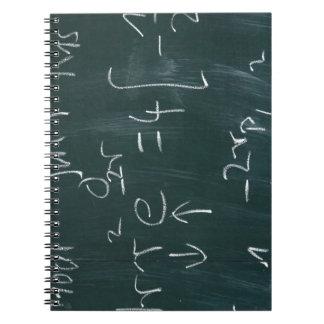 Pizarra de la matemáticas libretas