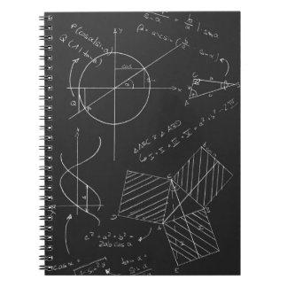 Pizarra de la matemáticas note book