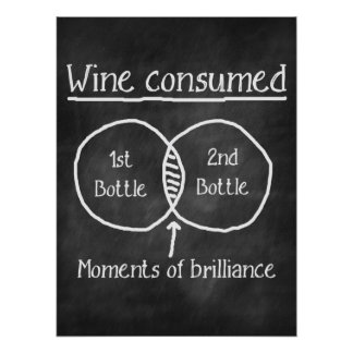 Pizarra del humor del vino póster