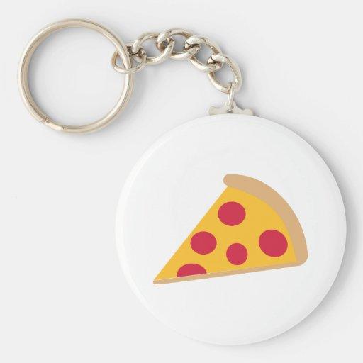 Pizza Keychains
