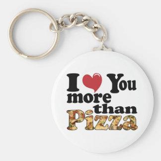 Pizza Love Keychain