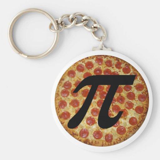 Pizza pi llavero personalizado