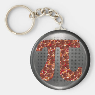 Pizza Pi Pan Keychain
