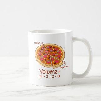 Pizza Volume Mathematical Formula = Pi*z*z*a Coffee Mug