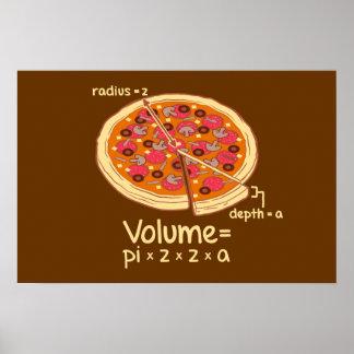 Pizza Volume Mathematical Formula = Pi*z*z*a Poster