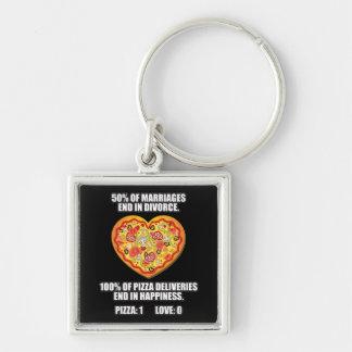 Pizza vs Love Keychain