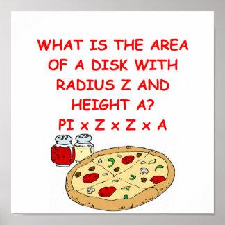 PIZZA y matemáticas Póster