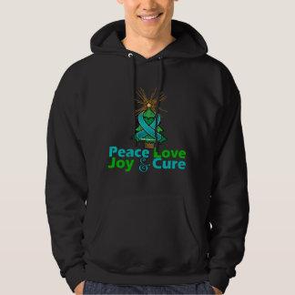 PKD Peace Love Joy Cure Sweatshirts