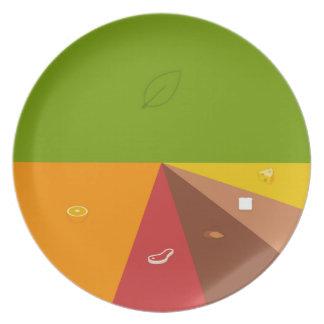 Placa de la porción de Tomatus Platos