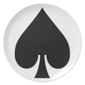Placa de las espadas platos