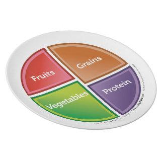 Placa del grupo de alimentos (MyPlate) Platos De Comidas