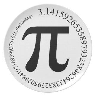 Placa del pi (π) plato de cena