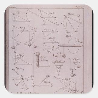 Placa I, ilustrando la ley II del volumen I Pegatina Cuadrada