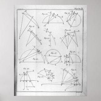 Placa IV, ilustrando el asunto X Póster