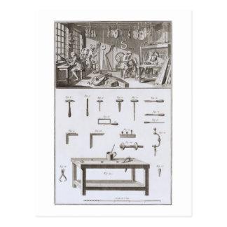 Placa XVIII: El taller y el t del fabricante del Postal