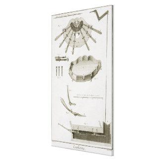 Placa XX: La extensión y los funcionamientos de lo Impresión En Lona