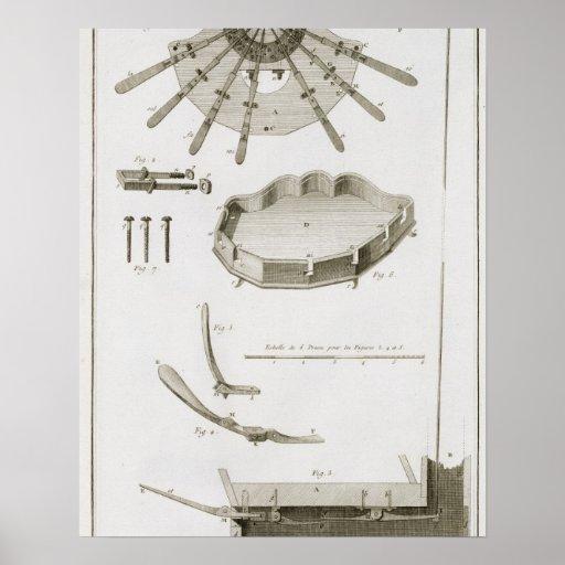 Placa XX: La extensión y los funcionamientos de lo Póster