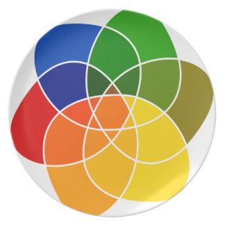 Placas del color y de las formas platos de comidas