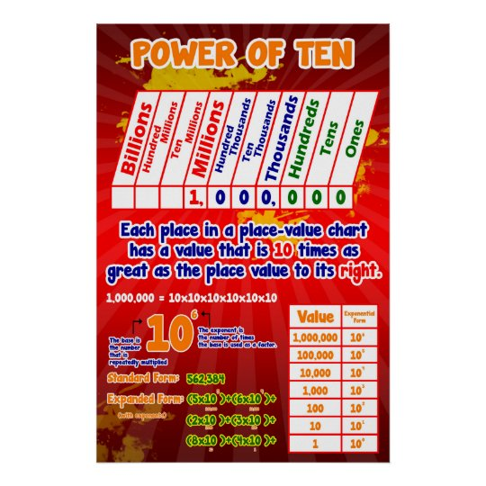 Place Value Power Of Ten Posteranchor Chart Zazzle