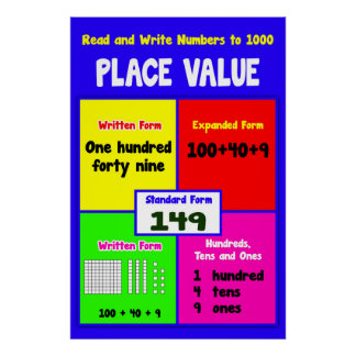 Place Value Read and Write to 1000 = Math Poster