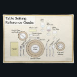 "Placemat - How to set the table<br><div class=""desc"">Table setting reference guide placemat.</div>"