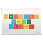 Periodic Table Writer  Placemats