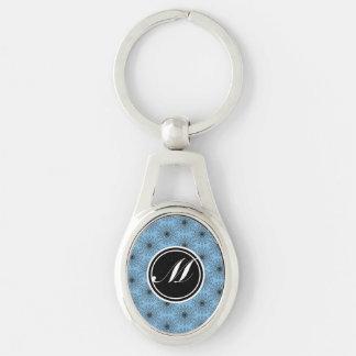 Placid Blue Star Kaleidoscope Keychain