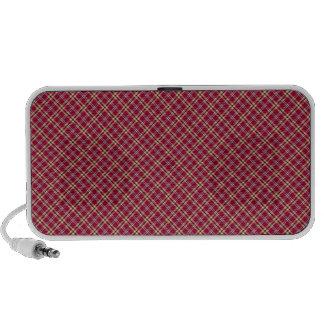 Plaid Travelling Speakers