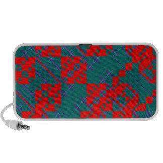 PlaidWorkz 111 Notebook Speaker