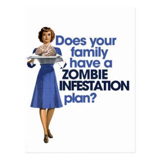 Plan de la infestación del zombi postal