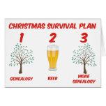 Plan de la supervivencia del navidad tarjetón