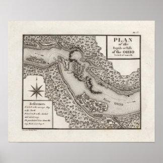 Plan de los Rapids o de las caídas del Ohio Impresiones