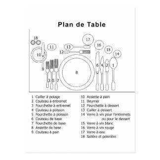 Plan De Table French Postcard
