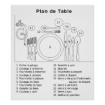 Plan De Table french Posters