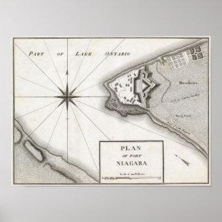 Plan del fuerte Niágara Posters