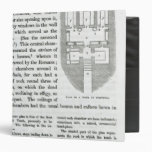 Plan of a Tomb at Cervetri 3 Ring Binder