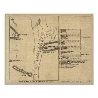 Plan of the battle of Mobile Bay Poster