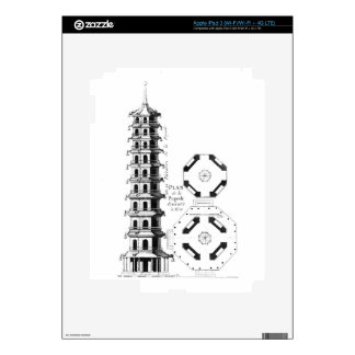 Plan of the Pagoda at Kew, from 'Jardins Anglo-Chi iPad 3 Decals