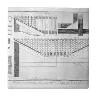 Plan of Tuscan atrium of the Cavedio house Ceramic Tile