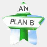Planee A o planee el concepto de la muestra de B