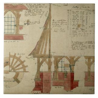 Planes para la casa roja, brezo de Bexley (pluma y Azulejo Cuadrado Grande