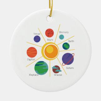 Planet Names Ceramic Ornament