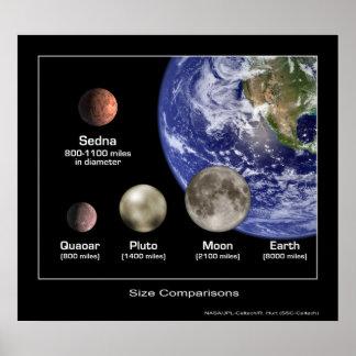 Planet Size Comparisons - NASA Print
