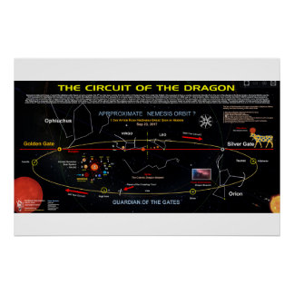 Planet X - Circuit of the Red Dragon 1 Poster
