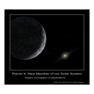 Planet X: New Member of our Solar System Poster