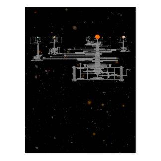 Planetario de la Sistema Solar Postal