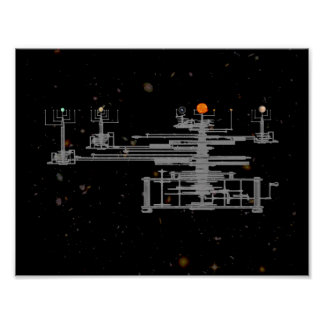 Planetario de los planetas de la Sistema Solar de Póster