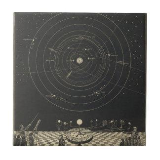 Planetario, Sistema Solar Azulejo Cuadrado Pequeño