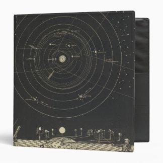 """Planetario, Sistema Solar Carpeta 1 1/2"""""""